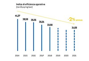 new-indice-efficienza-operativa.jpg