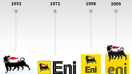 The six-legged dog: a history of Eni's logo from 1953 to 1998