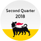 Second Quarter 2018