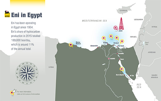 Eni in Egypt: our areas of intervention