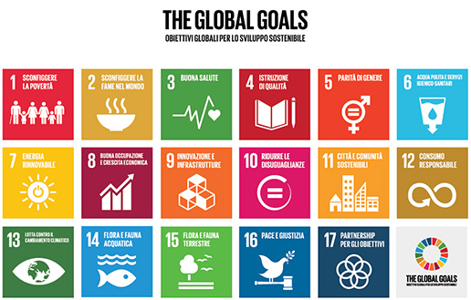 Our activities and the 17 UN Sustainable Development Goals