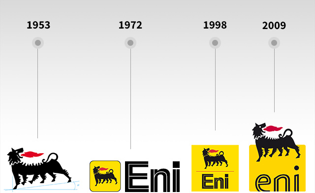 The six-legged dog, the history of Eni's trademark from 1953 to 1998